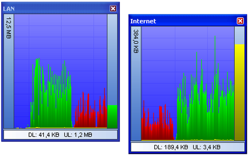 Download Internet Speed Meter 2019