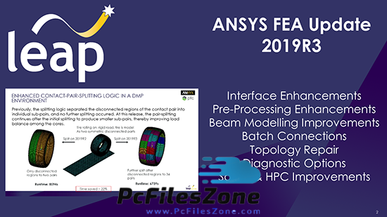 ANSYS Motion 2019 R3 For Pc Free Download