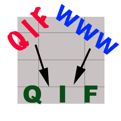 QIF Wizard for Mac